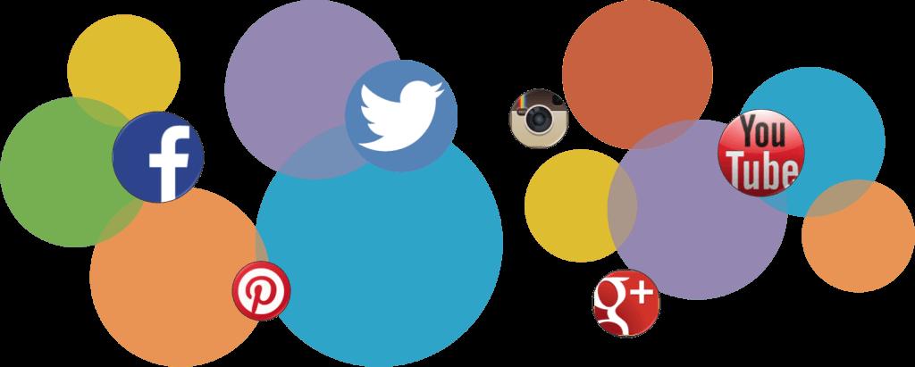 Social Media Маркетинг за хотели
